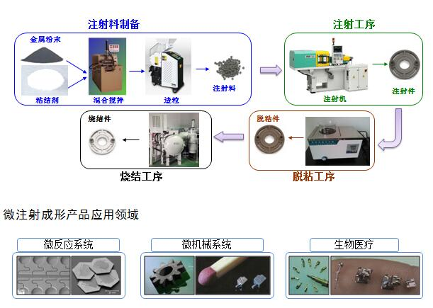 过程技术图片1.jpg