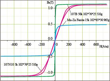 逆变曲线1.png