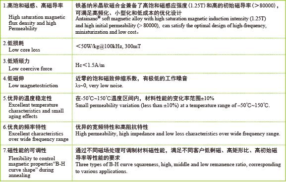Betway777非晶-纳米晶带材 材料特性.png